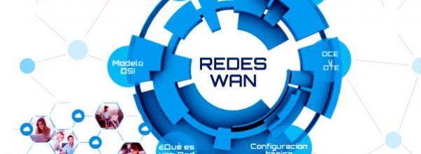 redes wan